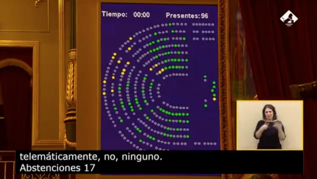 ingreso minimo vital votacion sin votos en contra