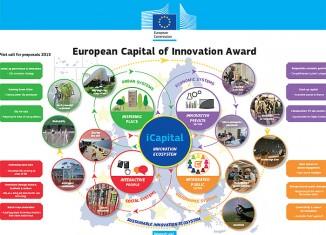 icapital,ciudad,premio,inoovacion,europea